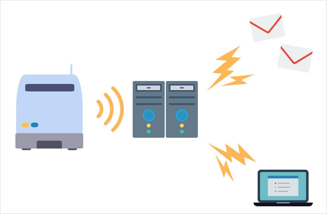 業務⽤ロボット洗浄機稼働管理Webシステムイメージ画像